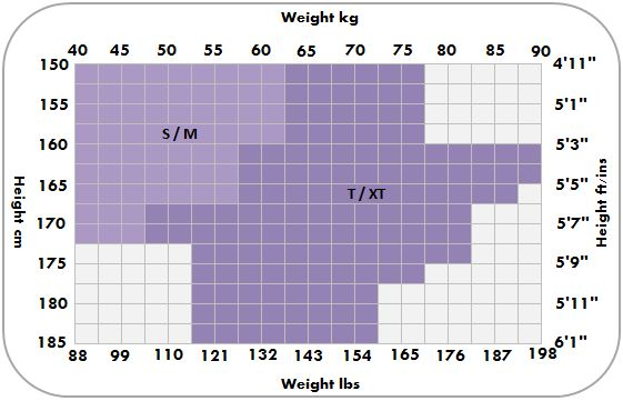 Ambra Size Chart