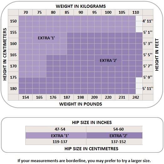 Levante Size Chart